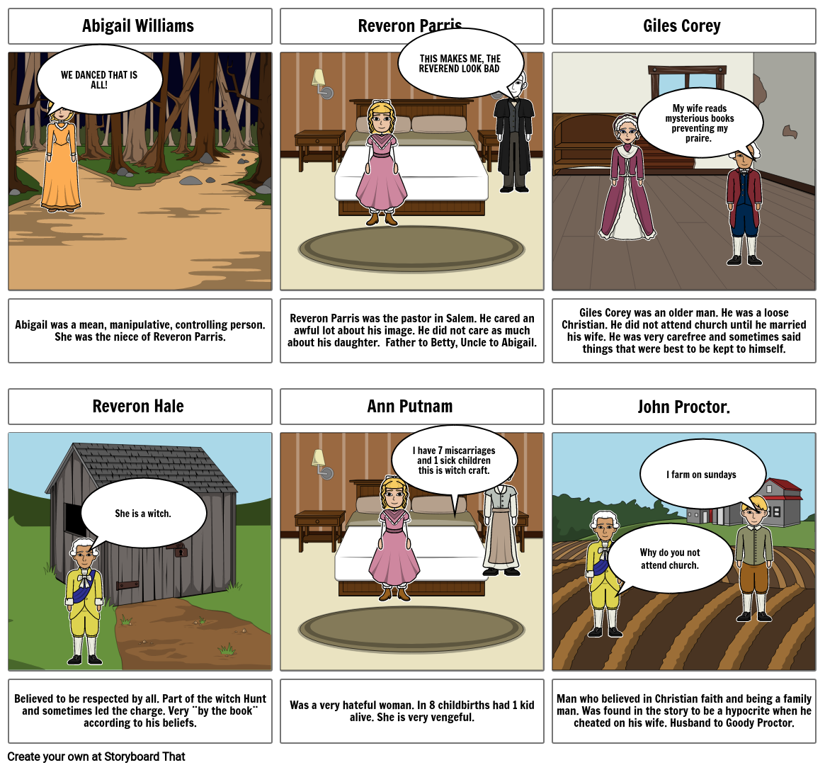 The Crucible Character Story Board