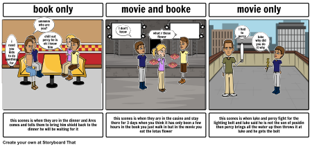 the lighting thief book vs. movie