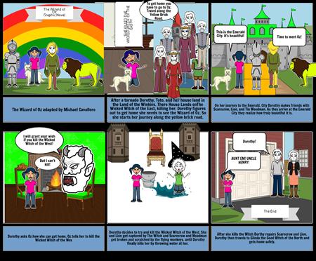Nevaeh P.  2/3 Storyboard