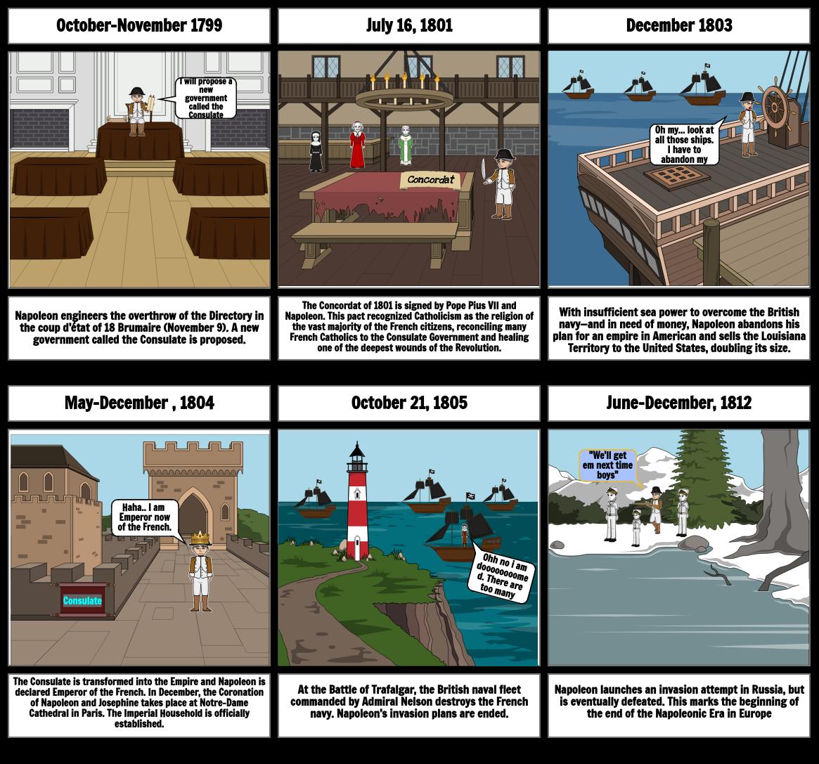 Napoleon's Career Timeline Comic Strip
