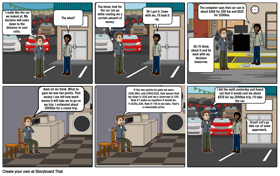 Cost Of Owning a Car Problem Storyboard