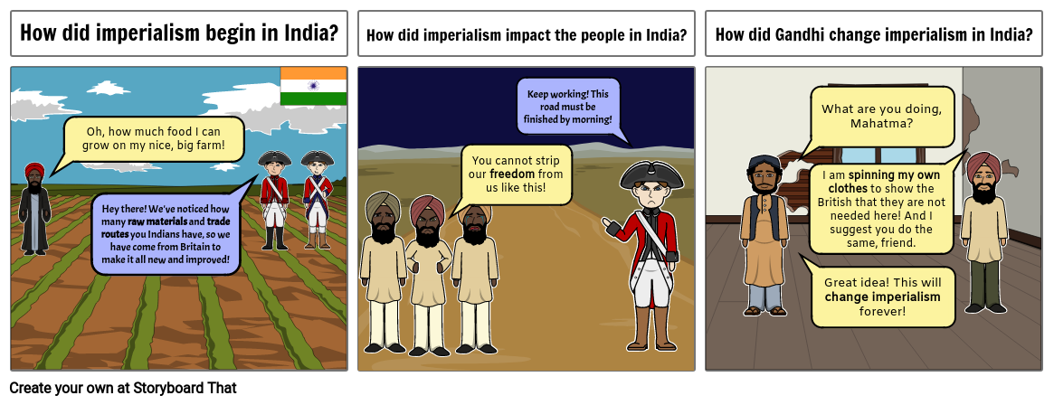 Indian Imperialism