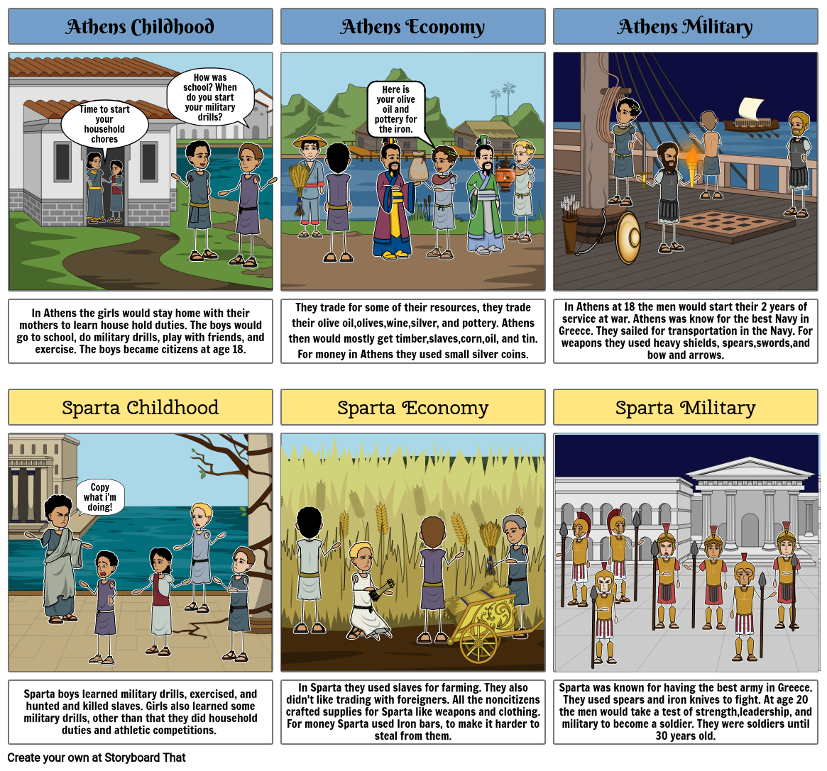 Annabelle's Athens/Sparta Storyboard