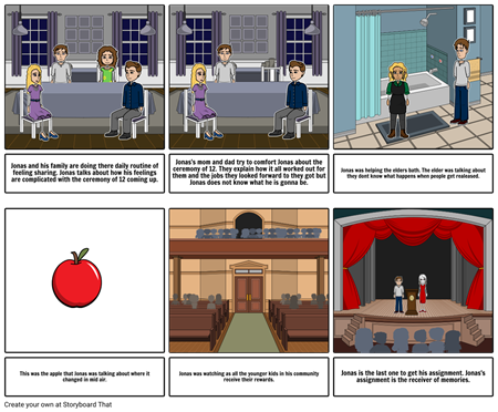 The Giver Storyboard That By: Colten Perdue
