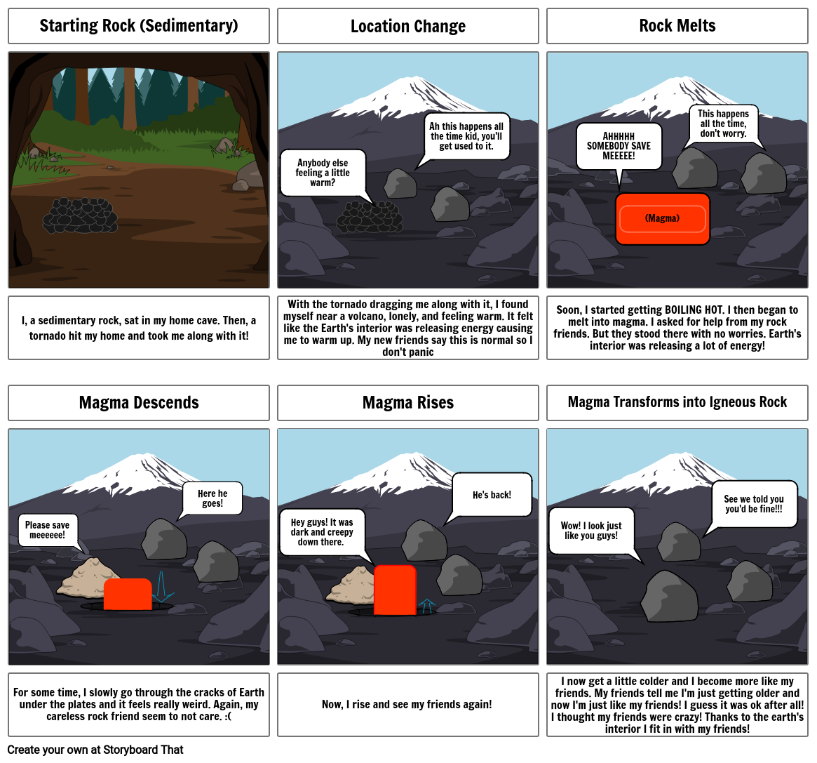 Sedimentary Rock --> Igneous Rock Comic Strip