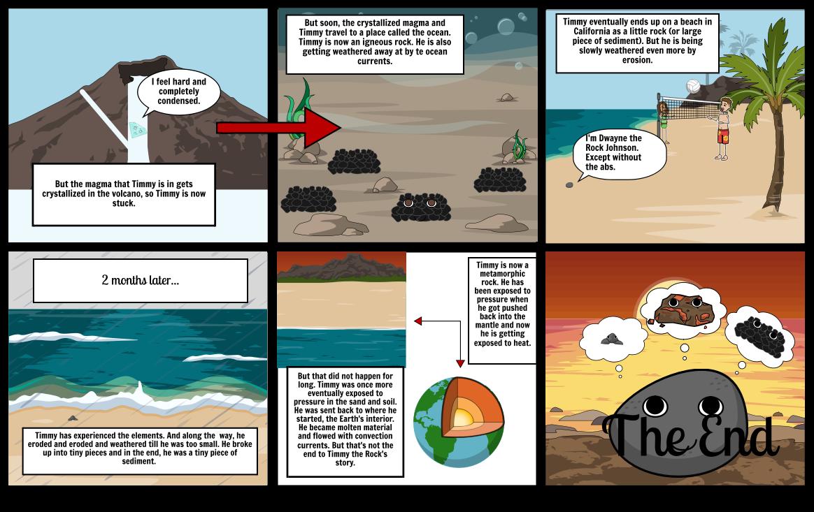 Rock Cycle Cartoon: Part 2
