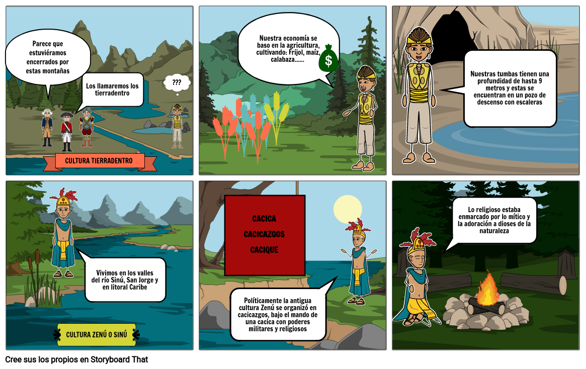 HISTORIA PRECOLOMBINA DE COLOMBIA