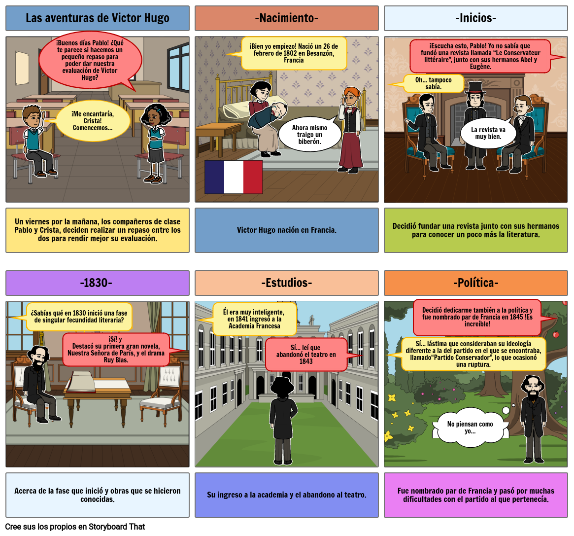 Biografía en cómic de Victor Hugo