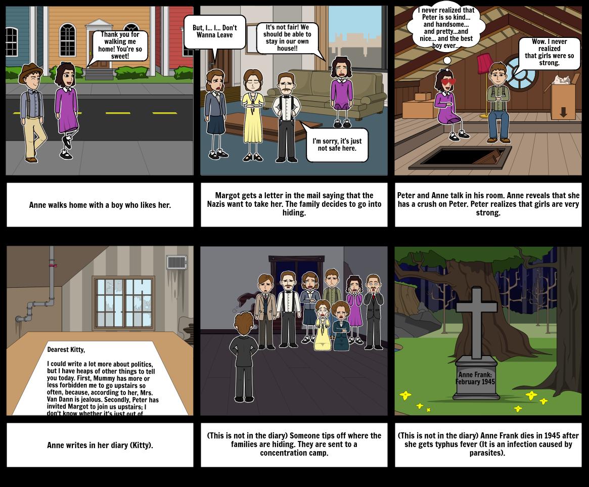 Anne Frank Book Report Part II