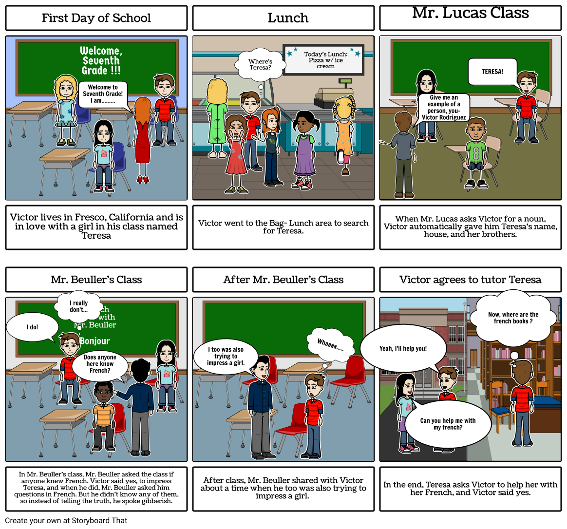 Seventh Grade Plot: Miriah and Anthony
