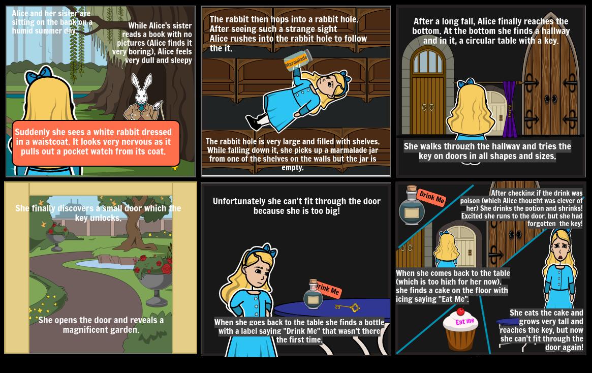 Alice and wonderland - A graphic novel
