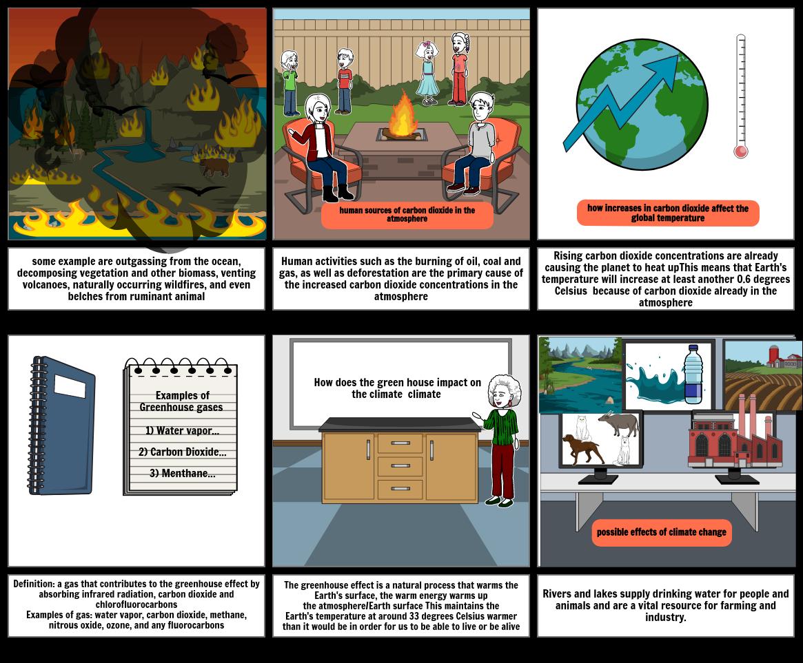 Climate strip part 2