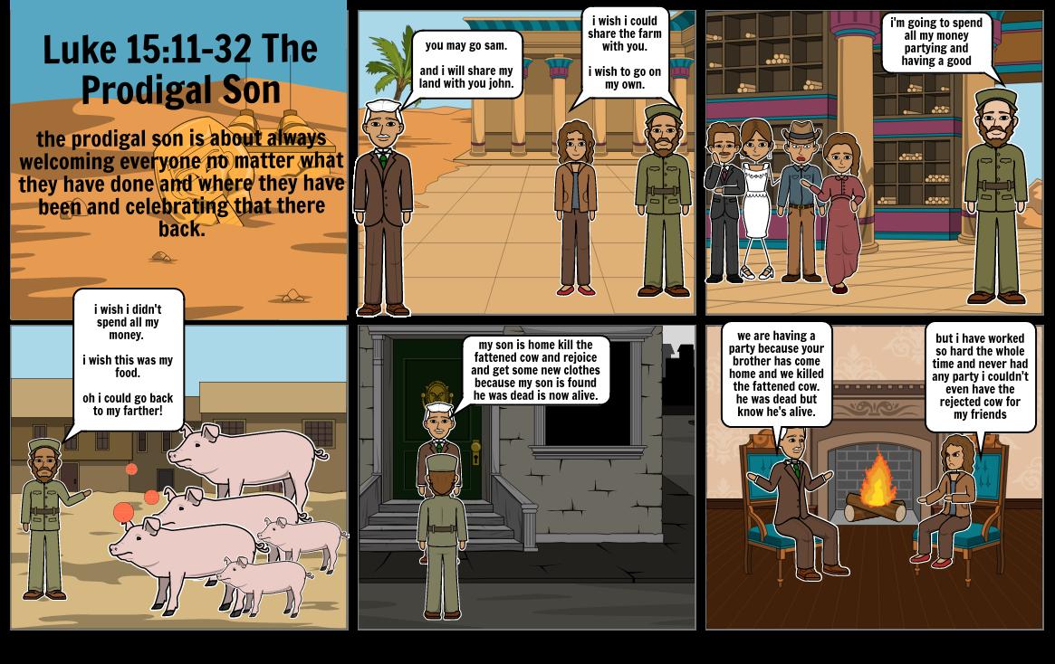 Luke 15:11-32 The Prodigal Son