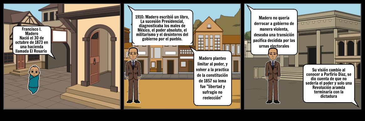 Vida política de Madero