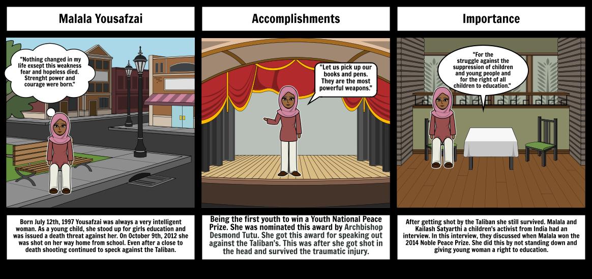 Malala Yousafzai Storyboard- Dominique Mastroddi