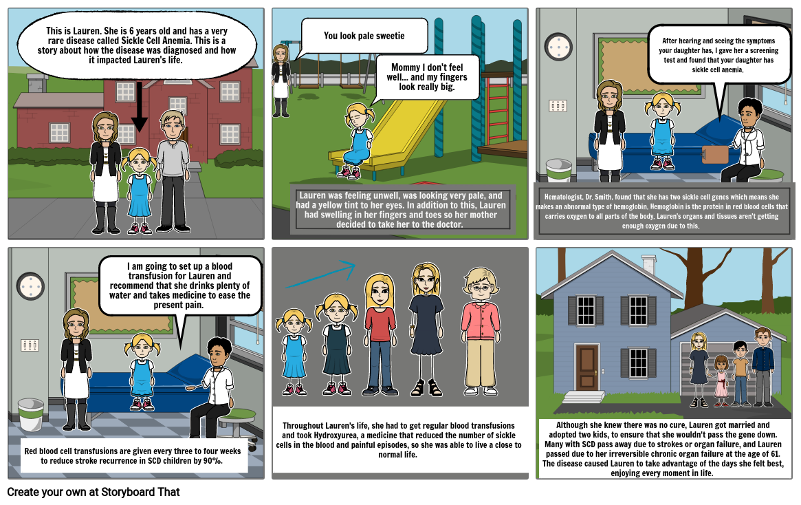 MT Blood Condition Storyboard