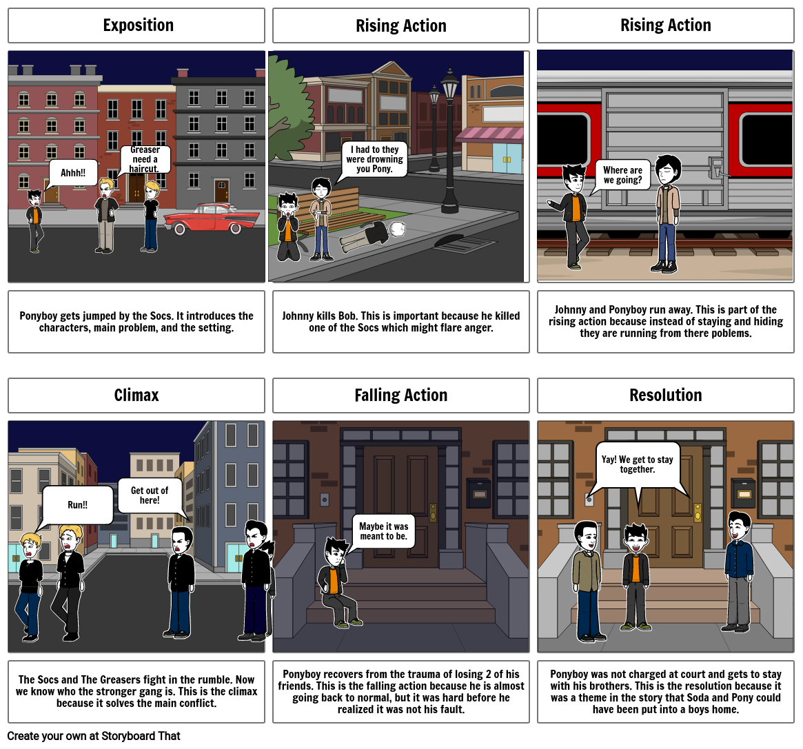 My First StoryBoardThat