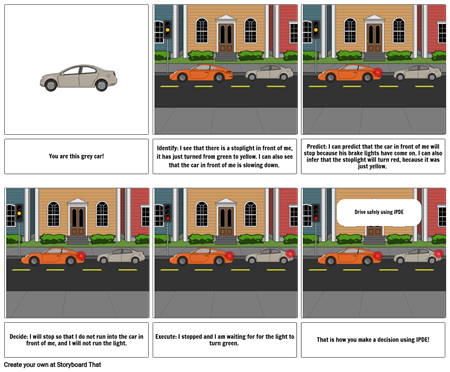 Driver's Ed Storyboard IPDE