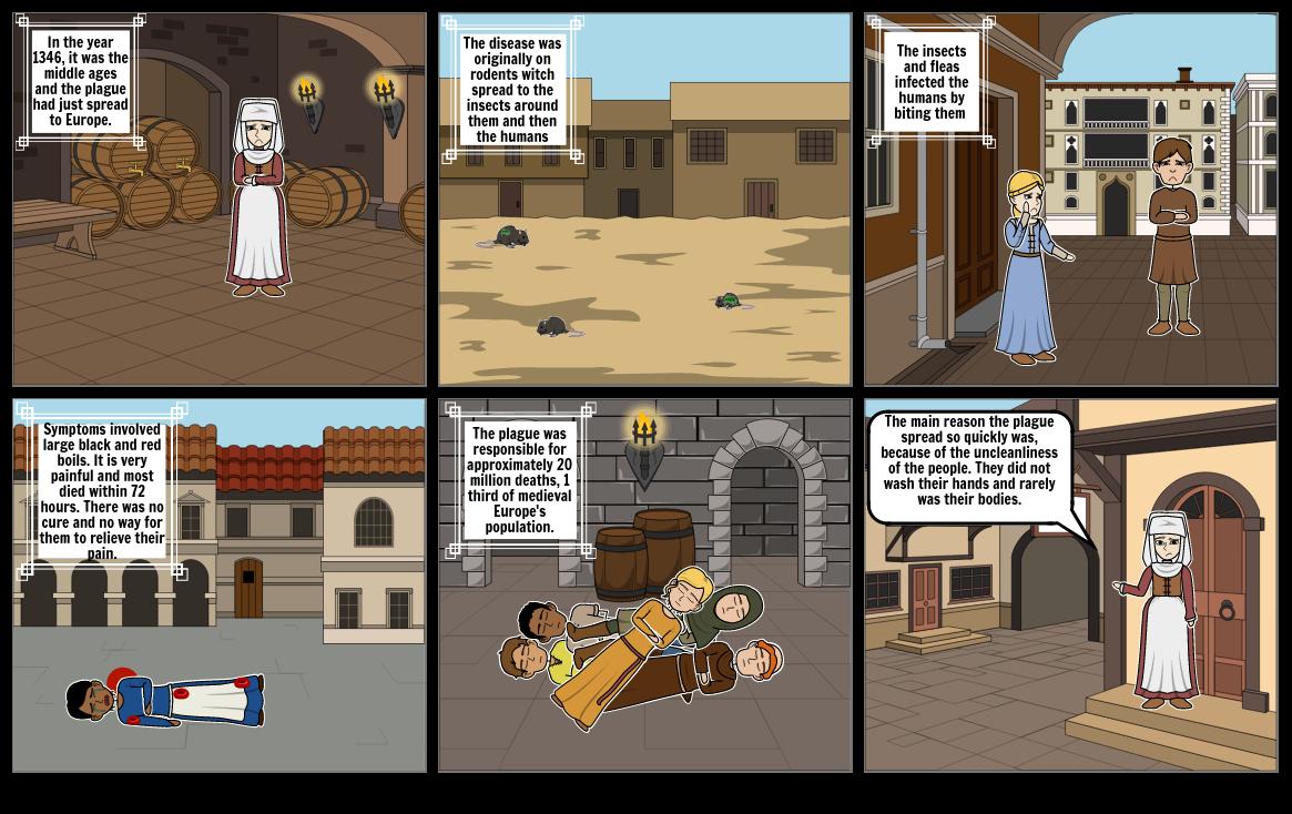 Plague Storyboard