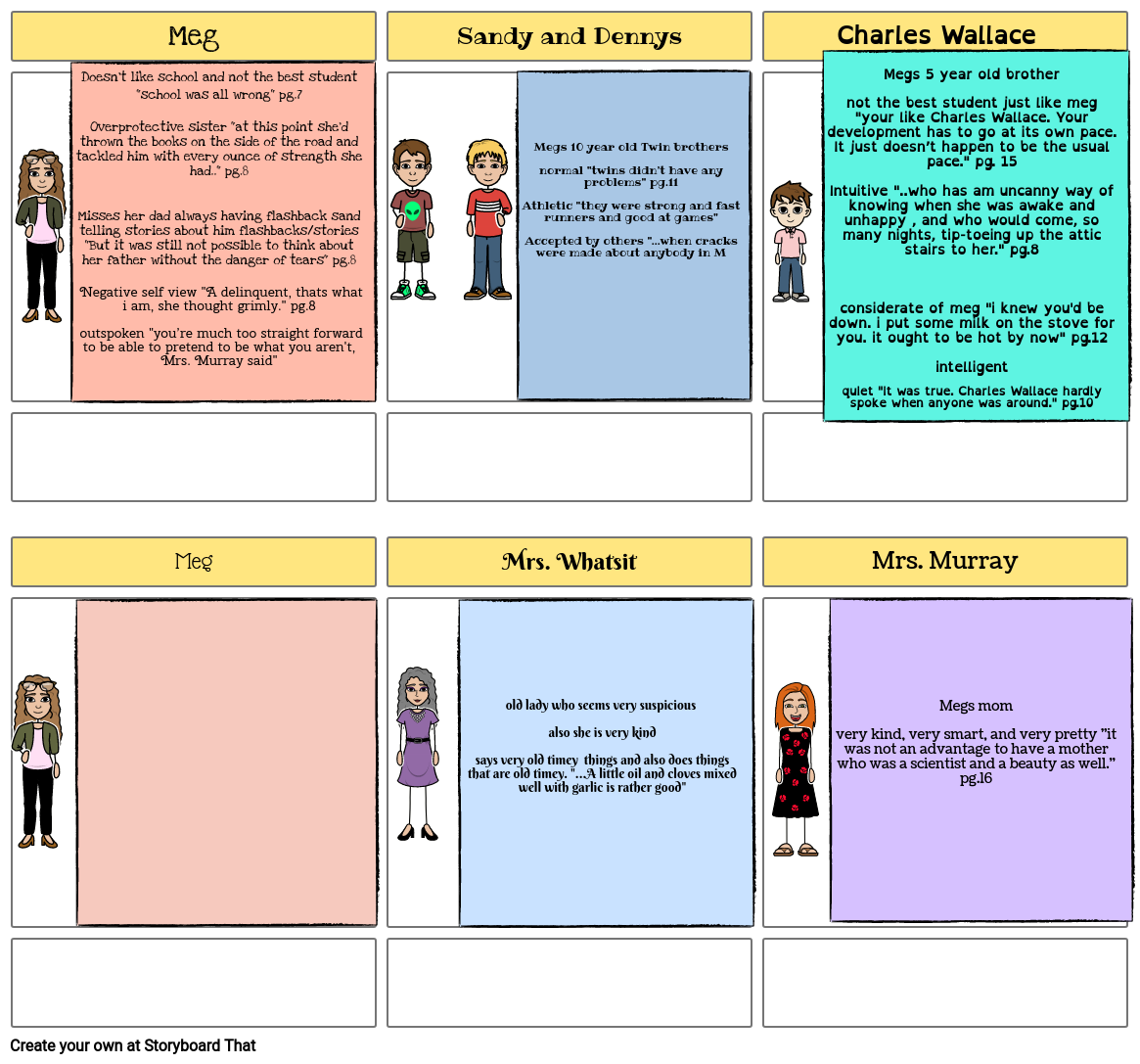 Character traits - Wrinkle in time