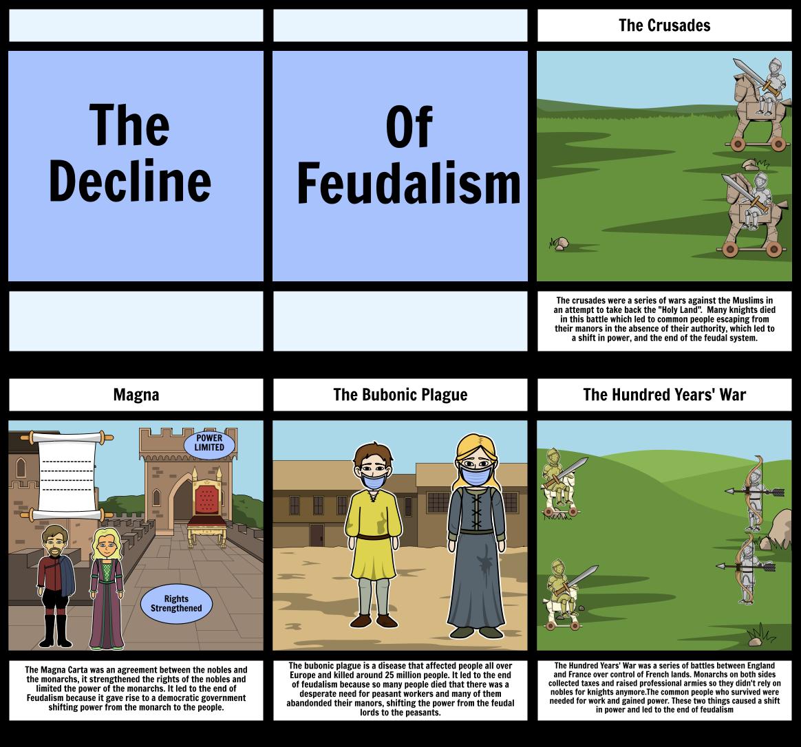 The Decline of Feudalism