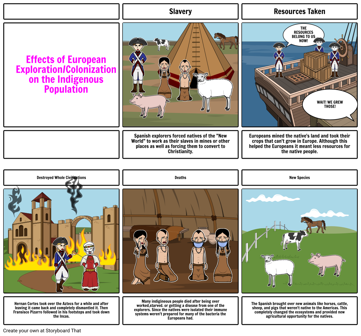 Effects of European Exploration/Colonization on the Indigenous Population