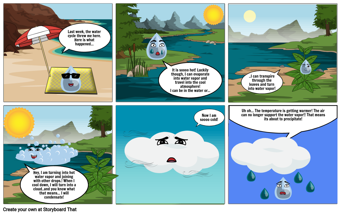 MY LIFE AS A WATER DROPLET (PART 1)