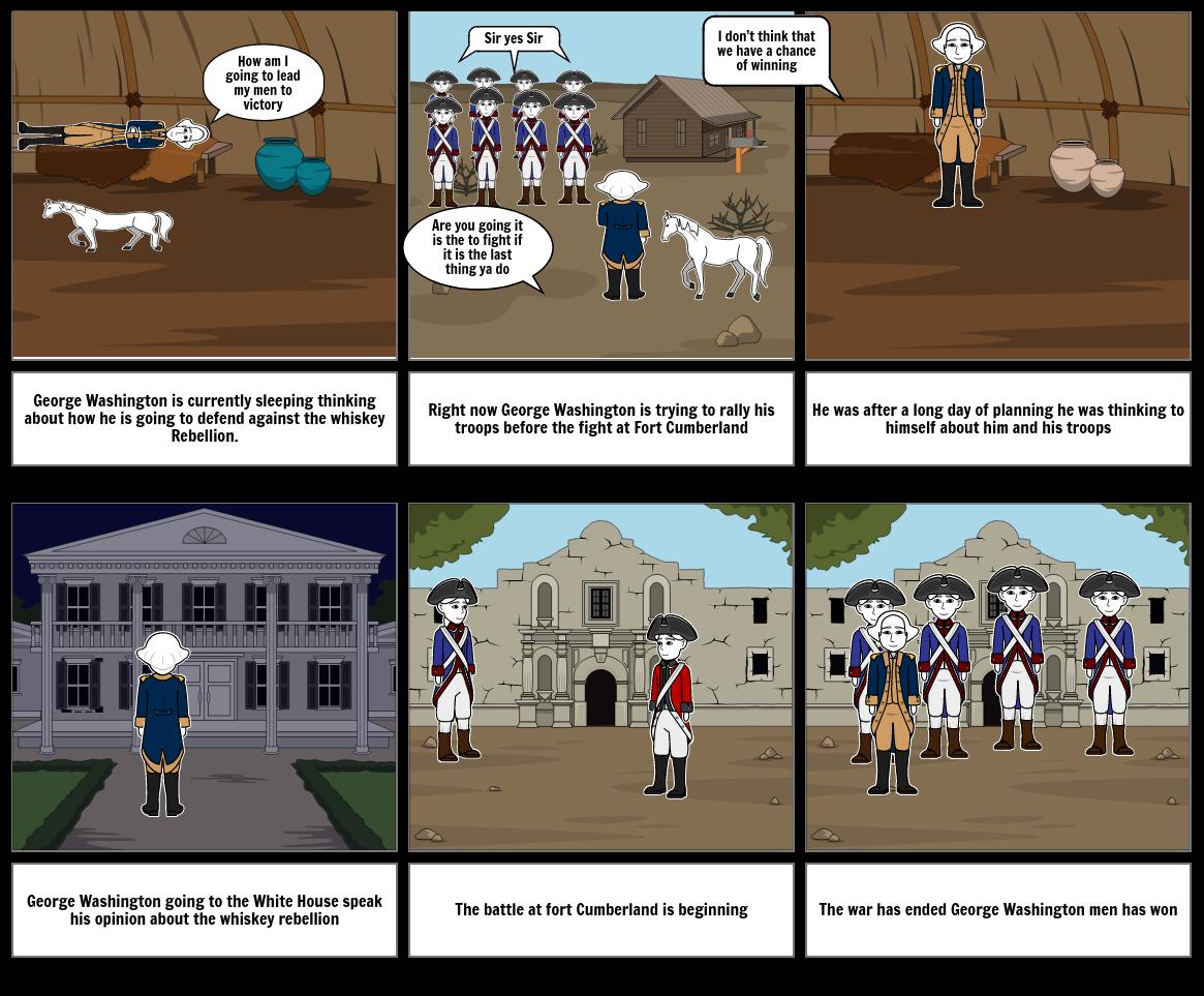 US history 1