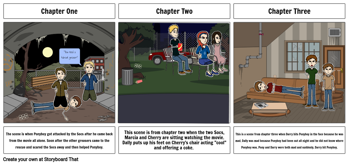 Reading Outsiders Storyboard