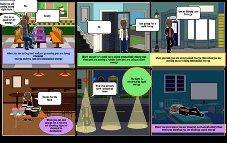 Oheneba's energy story