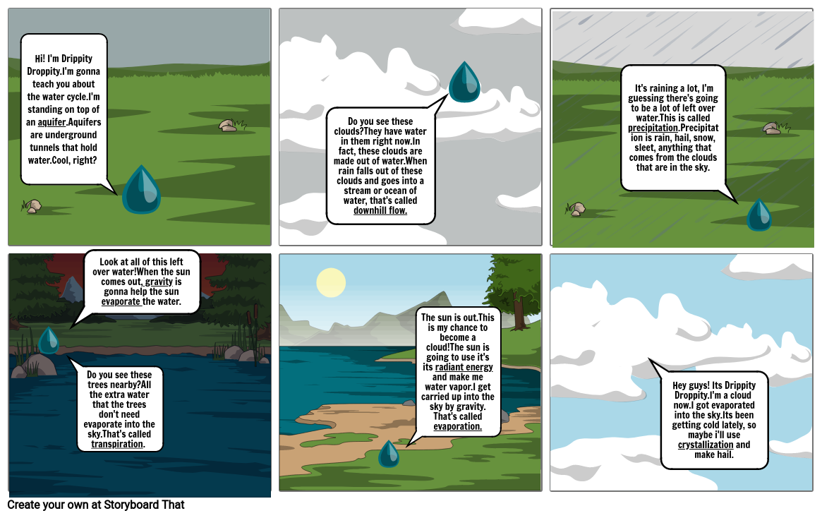 Water cycle project.