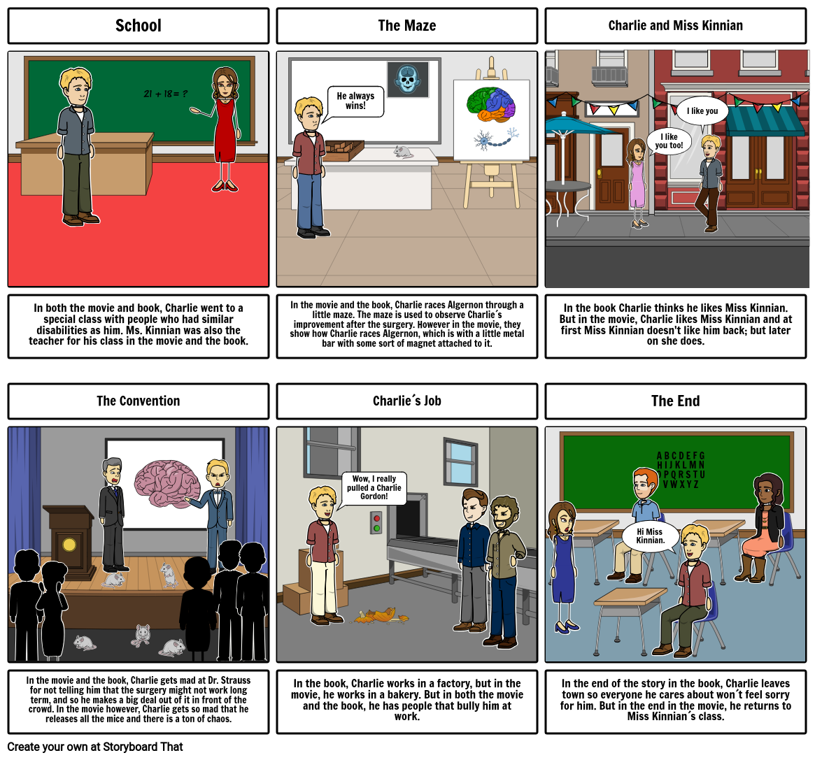 Flowers for Algernon - Storyboard Project