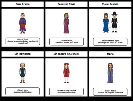 Character Chart: Twelfth Night