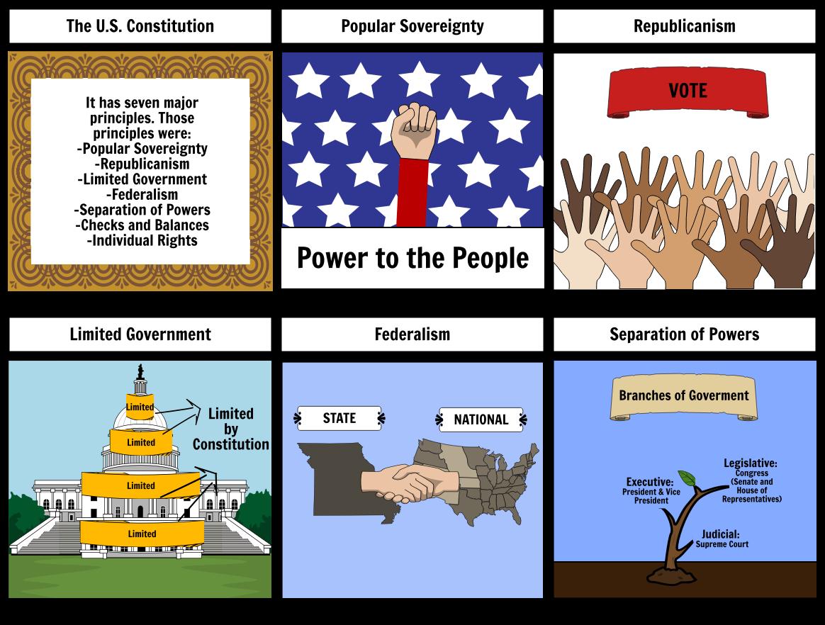 The U.S Constitution