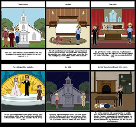 faiths storyboard