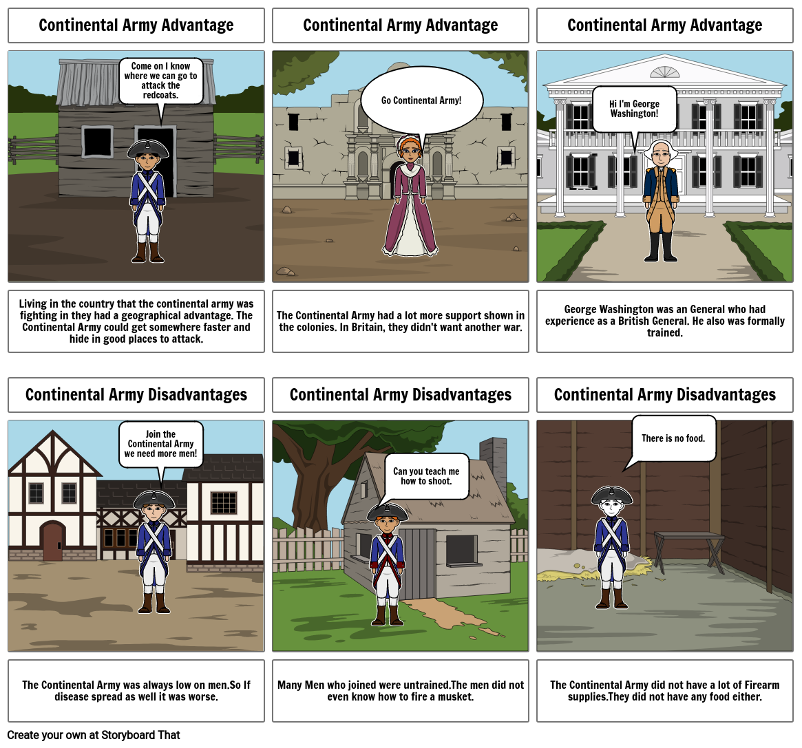 Advantages and Disadvantages of Continental Army