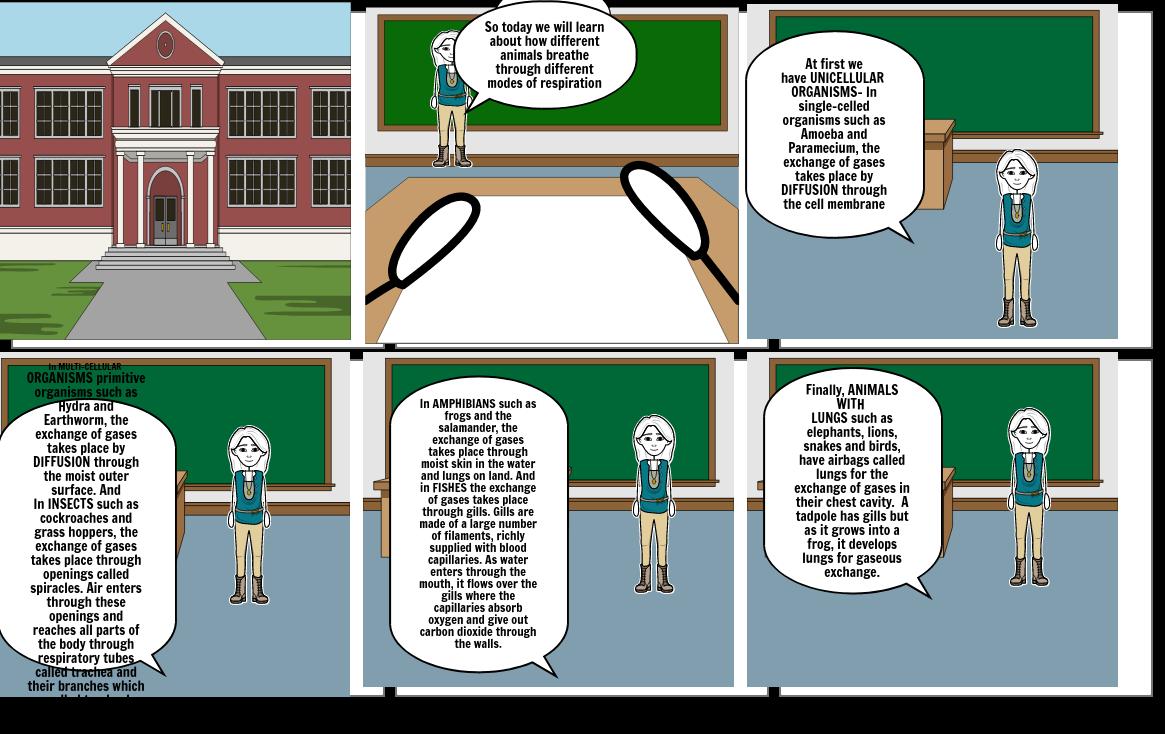 science Storyboard by davestoryboard