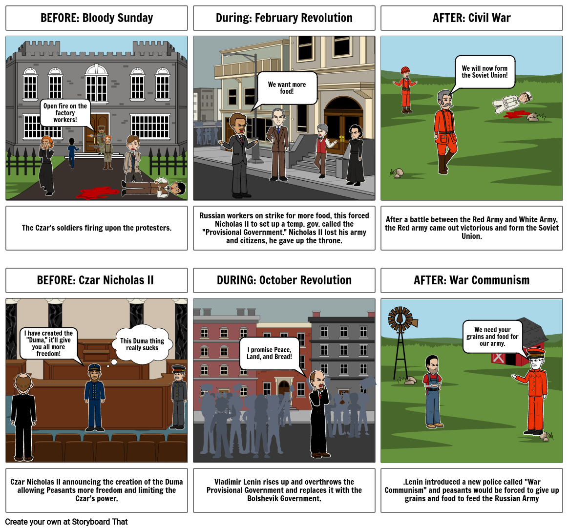 Russian Revolution StoryBoard