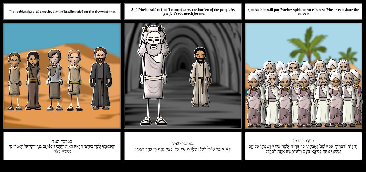 Tanakh Kivrot Hatavaah 1-3.