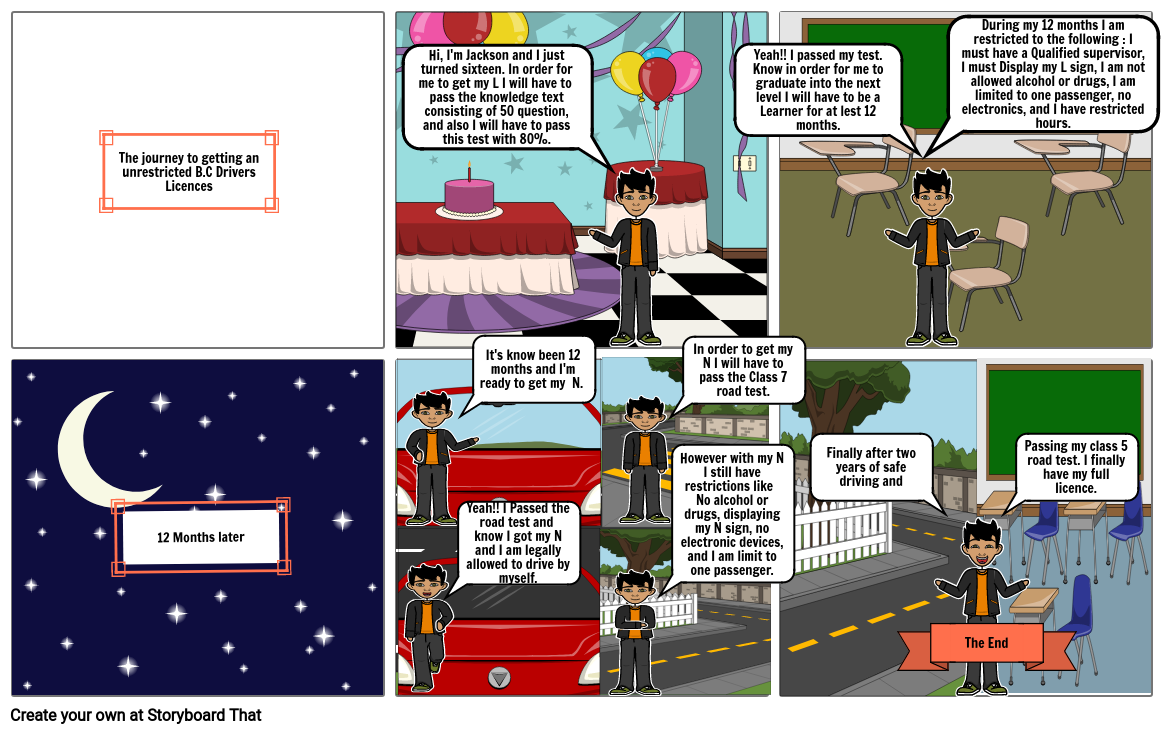 Storyboard: The journey to getting an unrestricted B.C Drivers Licenses