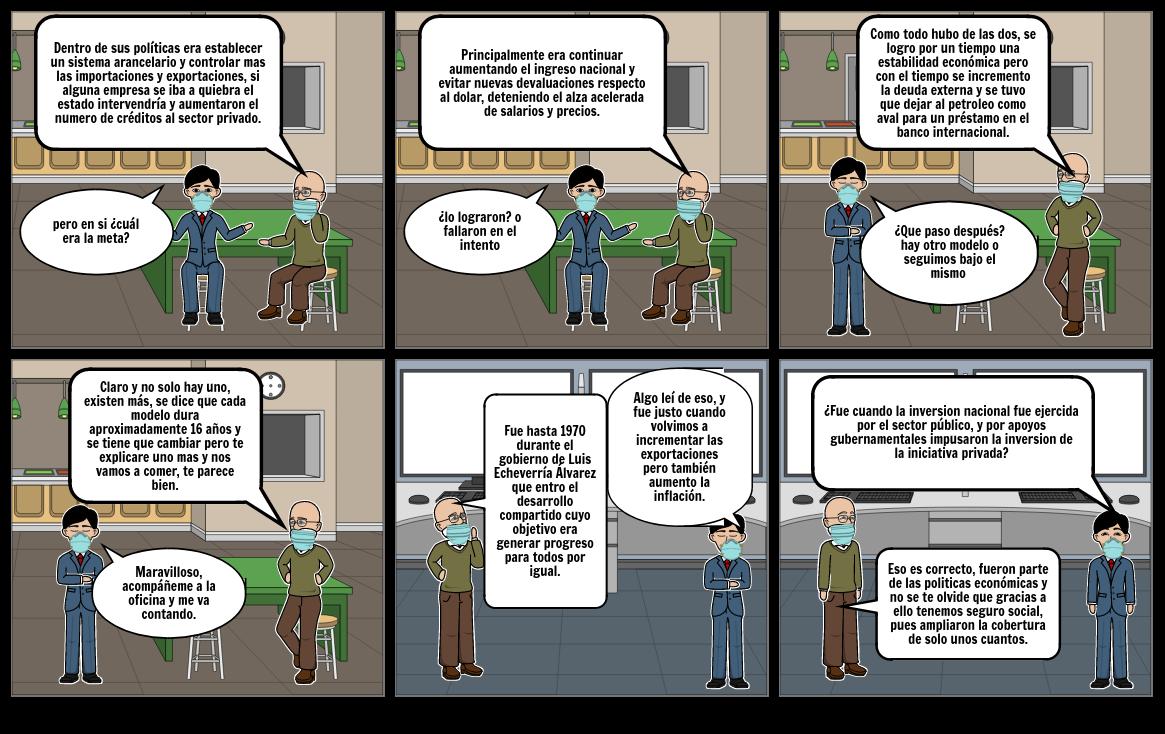 modelos económicos 2
