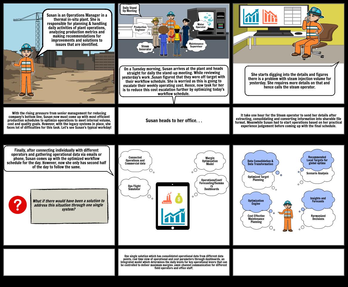 Oil Sands Storyboard
