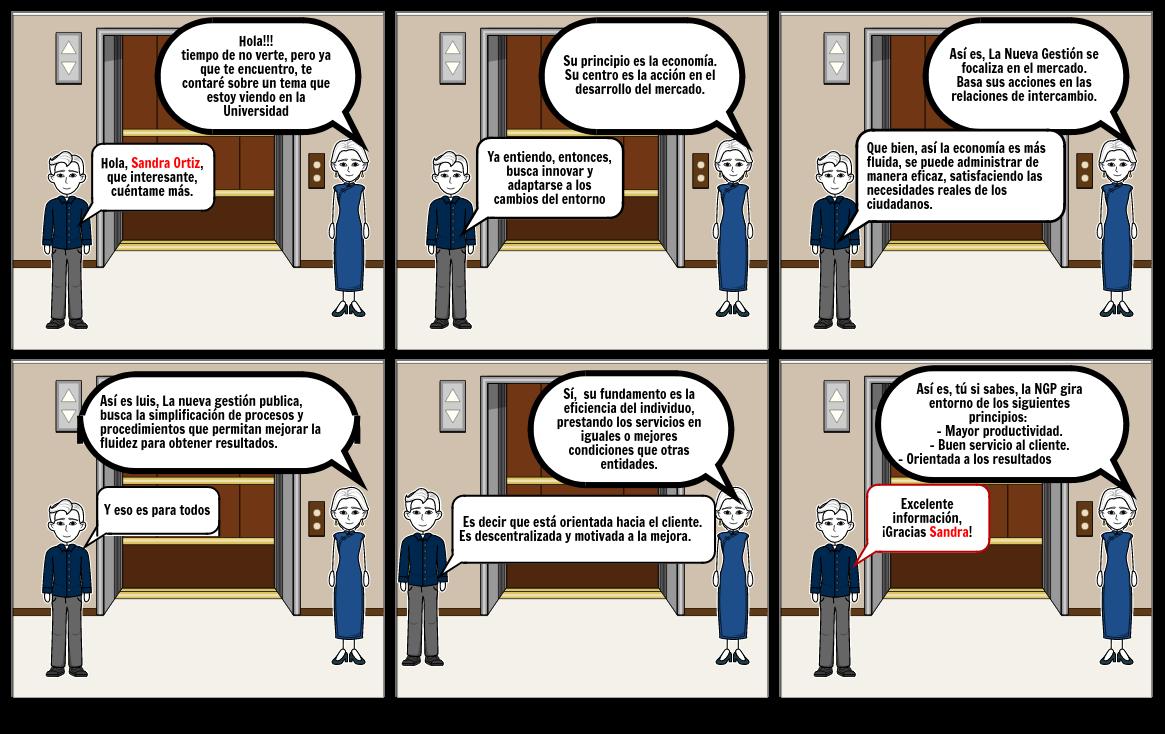 Importancia de La nueva gestión publica
