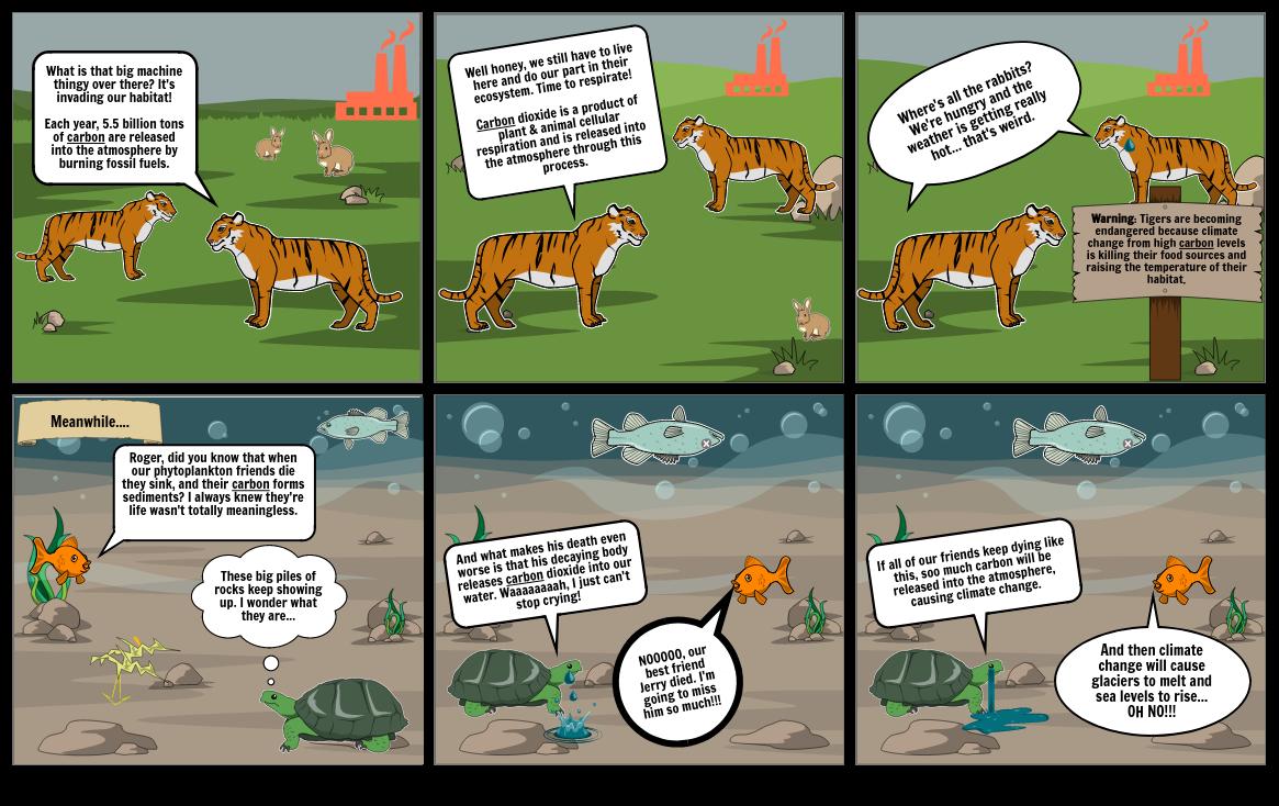 Ava Glaza: Carbon Cycle Comic (Warrick Biology 2021)