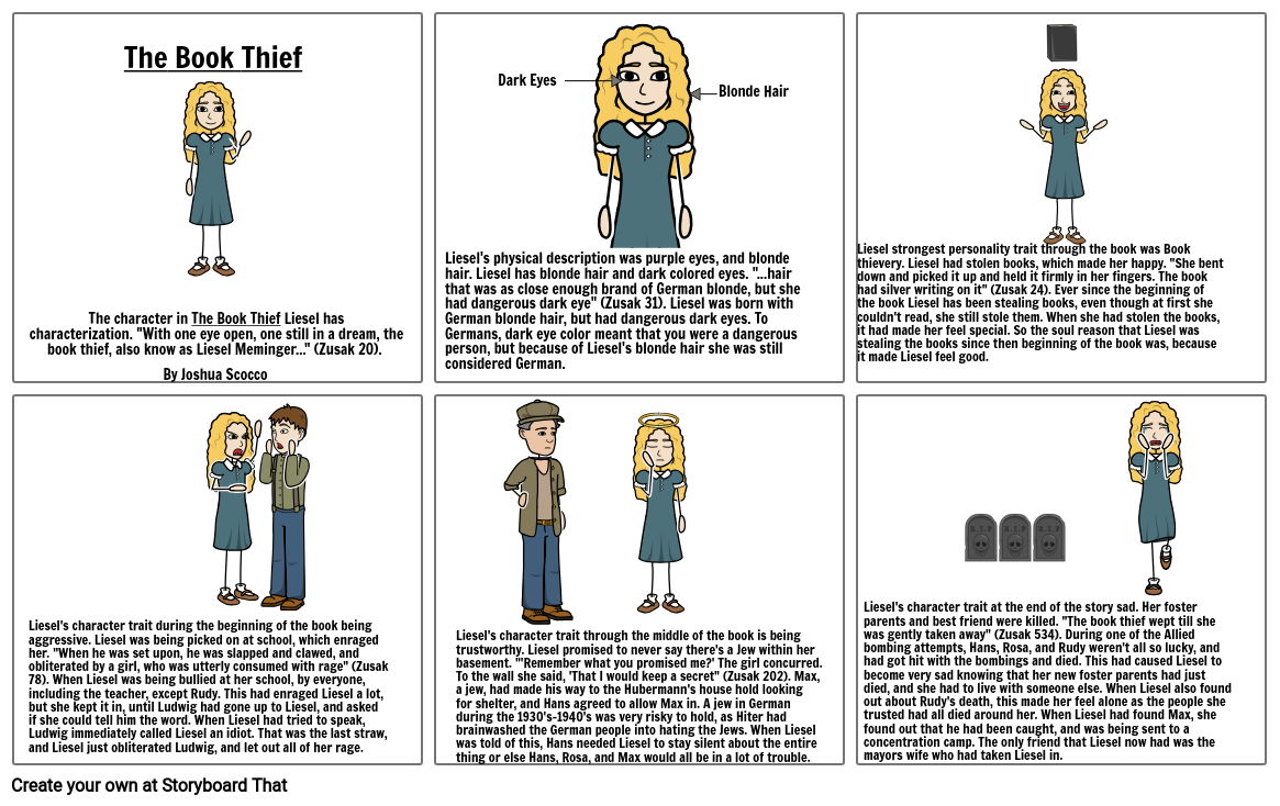 The Book Thief Characterization Project