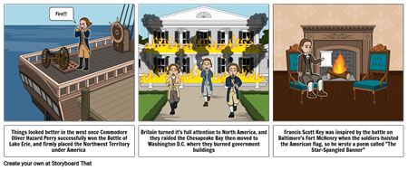 war of 1812: mixed results for american forces
