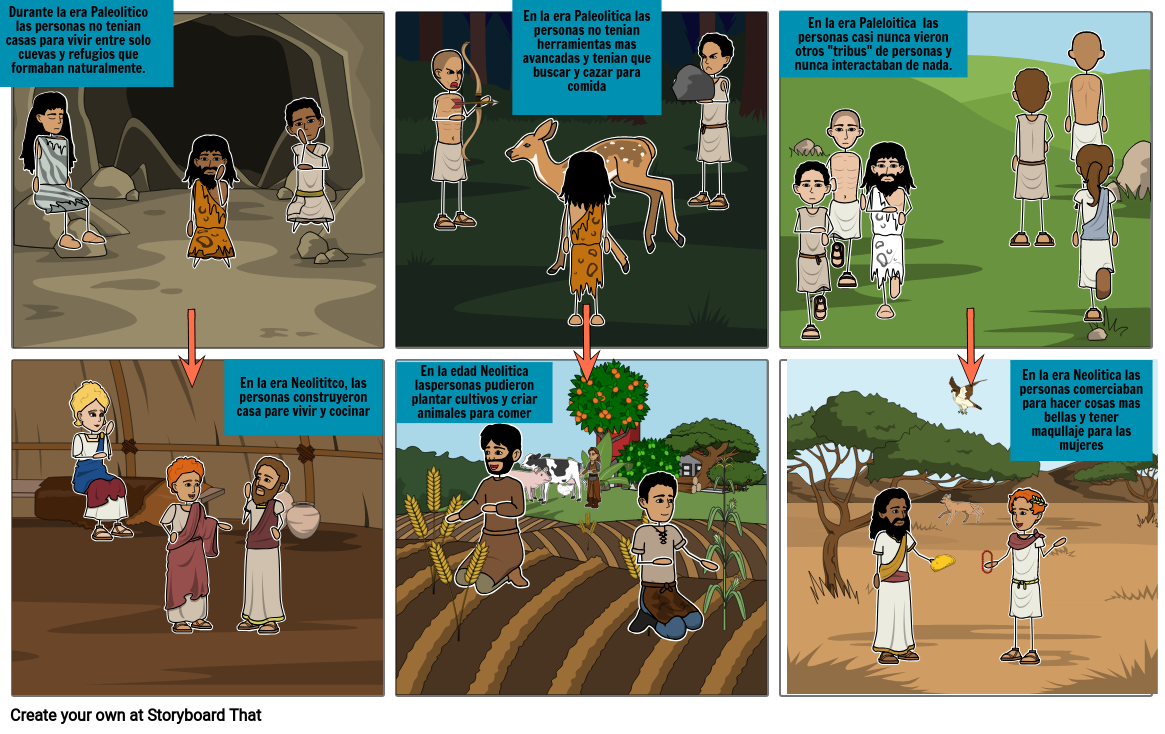 Paleolitico a Neolititco