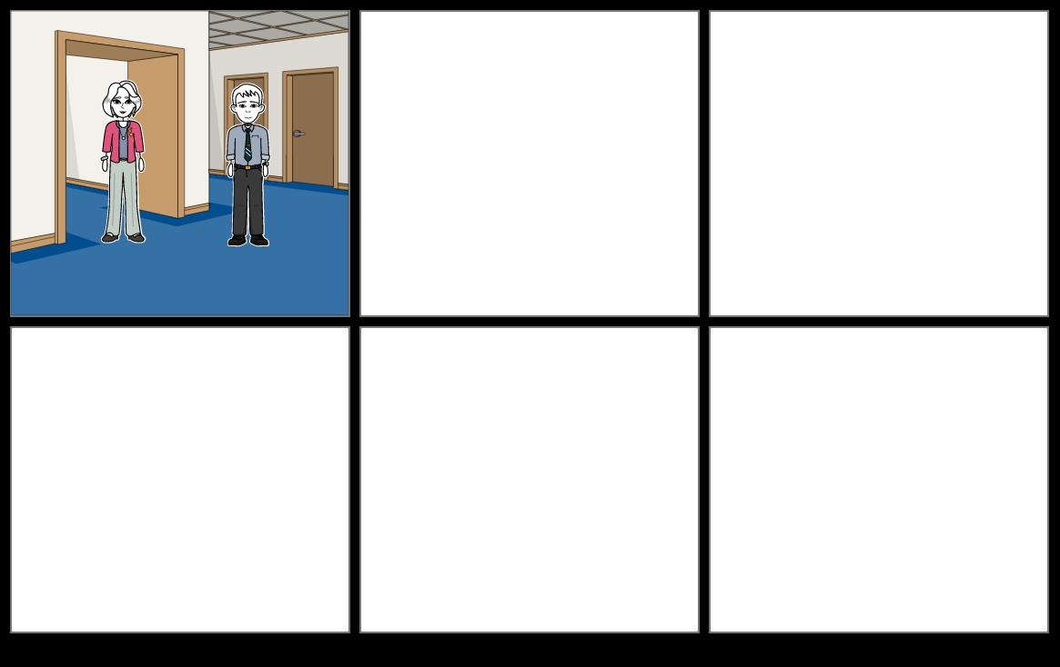 Salesforce Testing