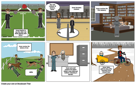 the giver choice board storyboard