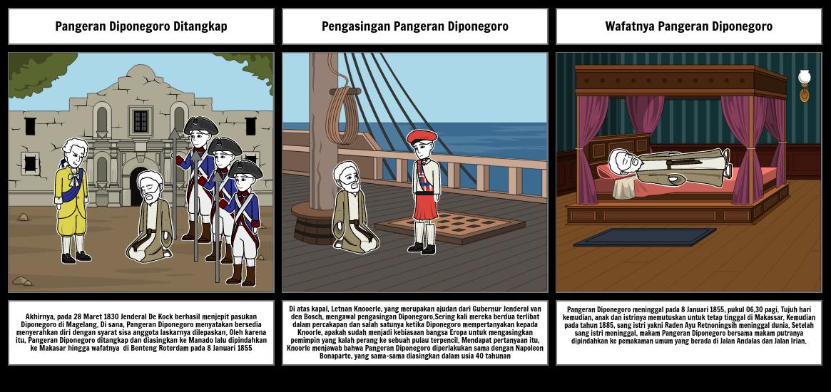 biografi diponegoro 2